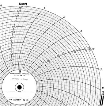 Graphic Controls 10905223 10 inch Chart Paper, 0 to 600, 24 hr, 100/bx ()