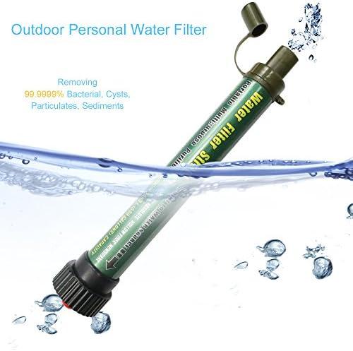 Añadiendo al carrito...Añadido a la cestaNo añadidoNo añadidoFiltro de Agua 2000L Personal Sistema de Filtración de Agua Mini Purificador de Agua Portátil para Excursionismo Campamento Acampada Supervivencia y Preparación de Emergencias