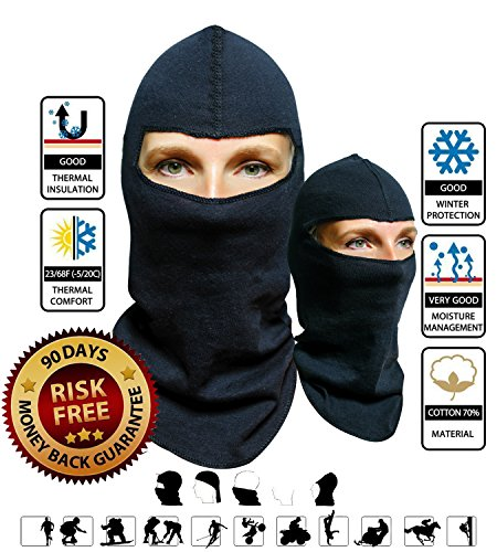 Neck Mock Core - Jill Up Multipurpose Balaclava Microfleece Full Face Ski Mask, 2-Pack