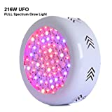 Led UFO Grow Light, Gianor 216W Plant Lamps with UV/IR Led Lights, 72pcs Grow Light for Plants, Full Spectrum Led Grow Lights for Indoor Plant Garden/Greenhouse Plants/Hydroponic Box