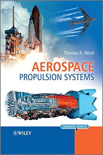 Jet Propulsion System - Aerospace Propulsion Systems