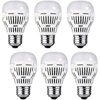 Sansi 6-Pack 8W 5000K Daylight 800lm A15 LED Bulbs