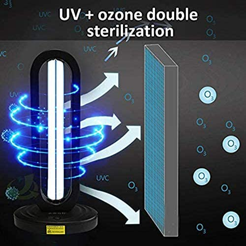 Sterilization lamp, Uvc Anti-Bacterial Rate 99% Mobile Portable Sanitizer Disinfect Light Ultraviolet Germicidal Lamp For Car Household School Hotel Pet Area