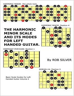 The Harmonic Minor Scale and its Modes for Left Handed Guitar (Basic Scale guides for Left Handed Guitar) (Volume 2)