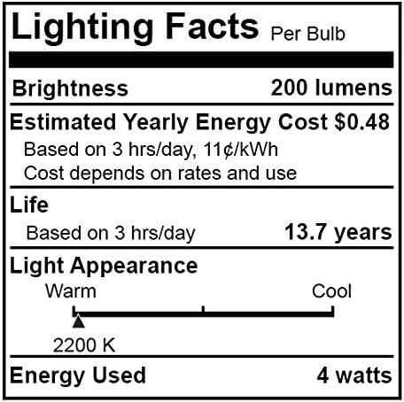 Bulbrite LED Grand Spiral Filament Globe Shaped Light Bulb 2200K 60 Watt Equivalent Clear