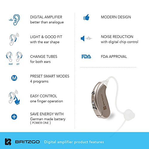 Britzgo Hearing Aid Amplifier Bha-702 with Digital Noise Cancelling, Silver, 5 Ounce by Britzgo (Image #2)