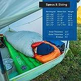 Big Agnes Insulated Q Core SLX Sleeping Pad, 20x72