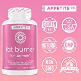 Appetite Suppressant | Weight Loss Pills for