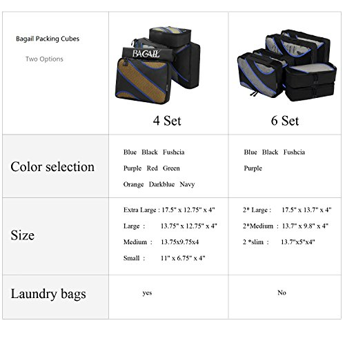 6 Set Packing Cubes,3 Various Sizes Travel Luggage Packing Organizers Blue by BAGAIL (Image #8)