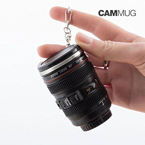 Bitblin- Cammug Mini Llavero taza objetivo (IGS IG108894)
