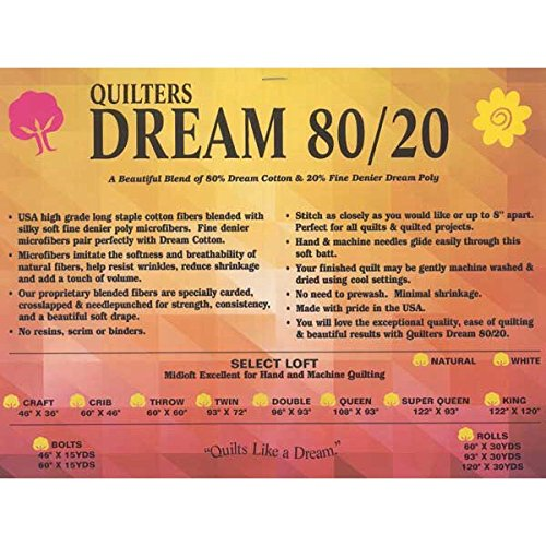 Quilters Dream Blend Natural 80 Cotton 20 Poly Queen (Blend Batting)