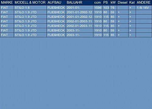 f/ür STILO 1.6 1.9 JTD FLIE/ßHECK 103//80//115hp 2001-2003 ETS-EXHAUST 50417 Endtopf Auspuff Anbauteile