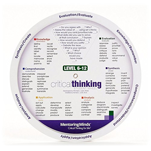 Critical Thinking Student Wheel for Grade Levels 6-12