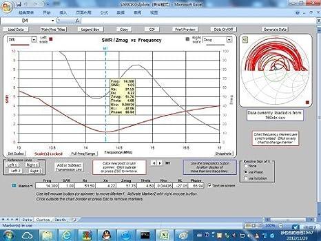 yosoo® Mini Sark de 100 Antena Analyzer para Ham de radio de ...