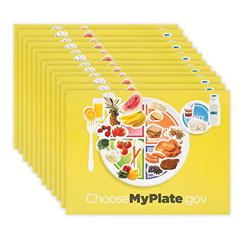 (Kicko Make a Plate Sticker - Set of 12 Choose My Plate Stickers Scene for Birthday Treat, Goody Bags, School Activity, Group Projects, Room Decor, Arts and)