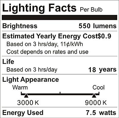 WiFi 7W RGBCW 1 and 3 Bulb