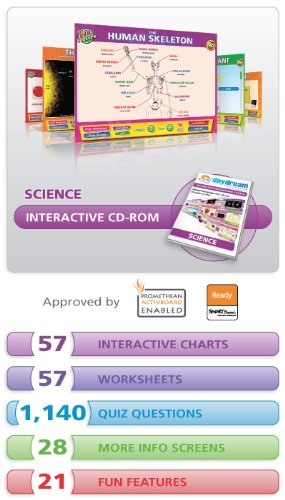 Daydream Education SC-U-S57 Science Whiteboard Interactive Chart Set Middle School