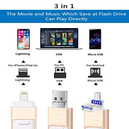 Buy encrypted flash drive best buy
