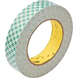3M Double-Sided Tapes (MMM410M1)