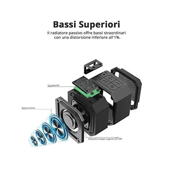 Tronsmart Cassa Bluetooth Waterproof IPX7, Riproduzione di 24 Ore con Basso, TWS Stereo Suono 360°, Altoparlante… 2 spesavip