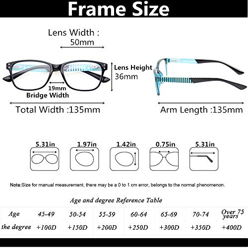 READING GLASSES 5 Pack Fashion Unisex Readers Spring Hinge With Stylish  Pattern Designed Glasses (5 MIx Color, 1 5)