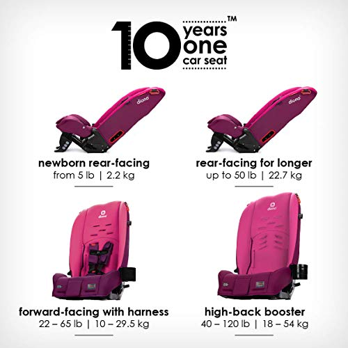 Diono Radian 3RX 3-in-1 Rear And Forward Facing Convertible Car Seat, Head Support Infant Insert, 10 Years 1 Car Seat Ultimate Safety And Protection, Slim Design - Fits 3 Across, Pink Blossom