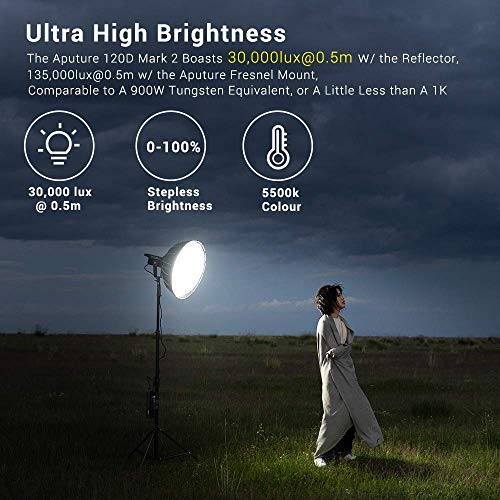 Aputure 120D Mark 2, 120D II LED, 180W Daylight Balanced Led Video Light with PERGEAR Soft Diffuser, 30,000 lux@0.5m, CRI96+ TLCI97+, Support DMX, 5 Pre-Programmed Lighting Effects, Ultra Silent Fan by Aputure (Image #1)