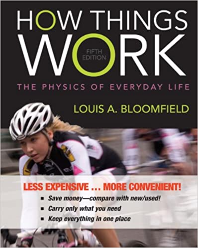 HOW THINGS WORK MAGAZINE DOWNLOAD