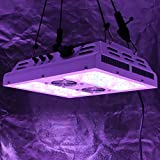 VIPARSPECTRA Dimmable Series PAR450 450W LED Grow