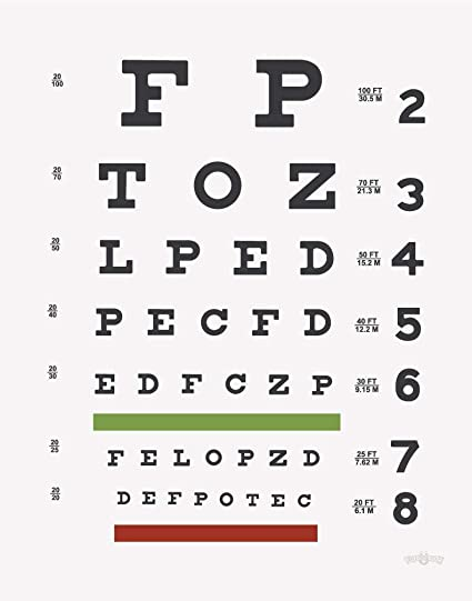 graphic about Eye Chart Printable identify : Fridgedoor Eye Chart Print: Posters Prints