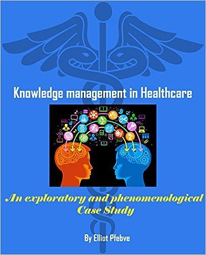 Corporate governance | Ebook Pdf Free Download Sites