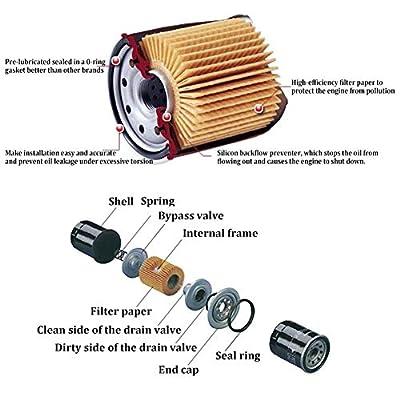 303 Oil Filter-2 Pack Motorcycle Oil Filter - for YAMAHA/POLARIS/HONDA/KAWASAKI Fits Multiple Makes and Models.: Automotive