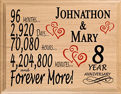 Broad Bay 8th Personalized 8 Year Anniversary Wedding Gift for Wife Husband Couple Him Her