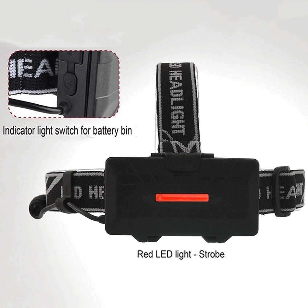 Laufen Wandern Outdoor-Aktivit/äten einschlie/ßlich Batterien DFRgj Scheinwerfer-Taschenlampe USB wiederaufladbare Induktions-LED-Scheinwerfer 30000 Lumen Camping