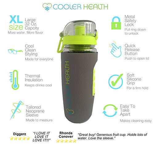 Cooler Health Fruit Infuser Water Bottle - Fall Sale 100 Units ONLY - Free Infusion Recipe eBook & Anti Sweat Sleeve - 32oz - Full Starter Kit - BPA Free Plastic - Insulated - Best for Travel Sport
