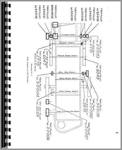 Download Oliver 28X46 Thresher Operators Manual PDF