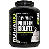 NutraBio Whey Protein Isolate (Unflavored, 5 Pounds) For Sale