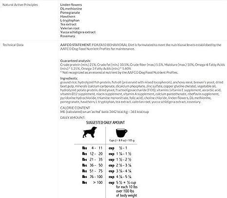 Amazon.com: behavioral Apoyo dieta: Mascotas