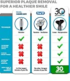 Electric Toothbrush, 30 Second Smile Shine TSS300