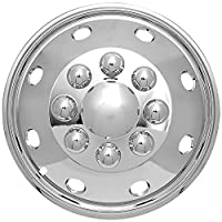 Motor Vehicle Rims and Wheels Product