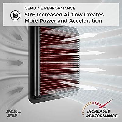 K&N Engine Air Filter: High Performance, Premium, Powersport Air Filter: 2008-2016 HONDA (CBR1000RR, SP Repsol Edition, ABS, SP) HA-1008R: Automotive