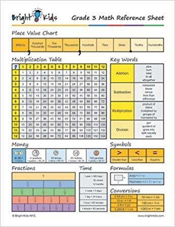 Amazon com: Common Core Math Formula Sheet - 3rd Grade