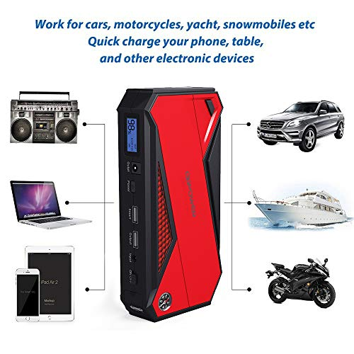 DBPOWER 600A 18000mAh Portable Car Jump Starter (up to 6.5L Gas, 5.2L Diesel Engine) Battery Booster...