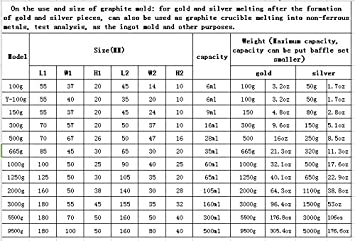 1kg OTOOLWORLD Gold Silver Graphite Ingot Mold Mould Crucible for Melting Casting Refining