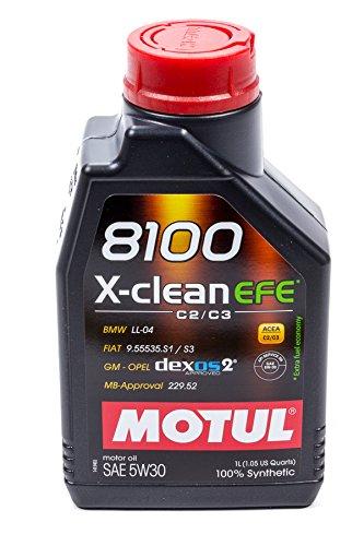 Motul 107210 Engine Oil, 12 L