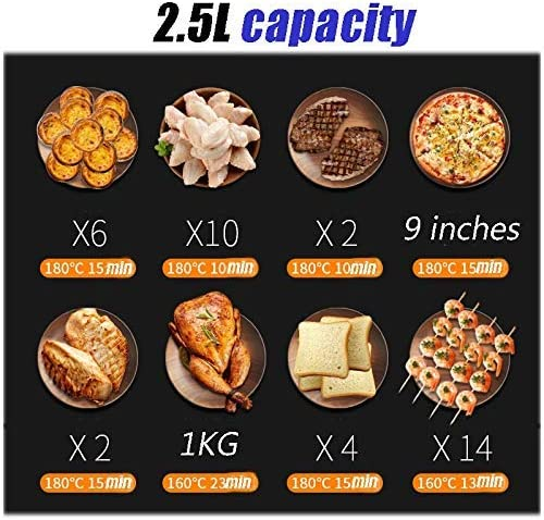 zyl Friteuse à air friteuse à air Chaud |Contrôle de la température et minutage |25 L | 1400 W |Frites sans Huile |Cuisson Rapide |Facile à Nettoyer |Blanc