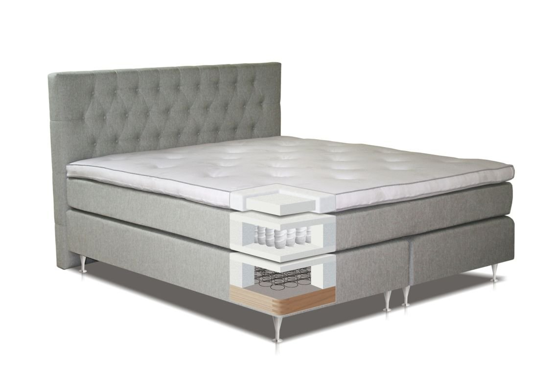 boxspringbett vitu box bonellfederkern matratze taschenfederkern top matress latex. Black Bedroom Furniture Sets. Home Design Ideas