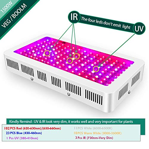 1500w Led Grow Light With Bloom And Veg Switch Yehsence Triple Chips 15w Led Led Plant Growing Lamp Full Spectrum With Daisy Chained Design For Professional Greenhouse Hydroponic Indoor Plants Pricepulse