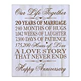 20th Wedding Anniversary Wall Plaque Gifts for Couple, Her,20th Wedding Anniversary Gifts for Him Special Dates to Remember 12'' W X 15'' H By LifeSong Milestones (Distressed Wood)
