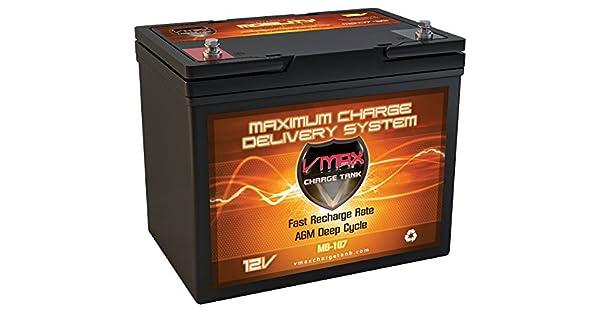 Amazon.com: vmaxmb107 Grupo AGM Batería de repuesto para ...